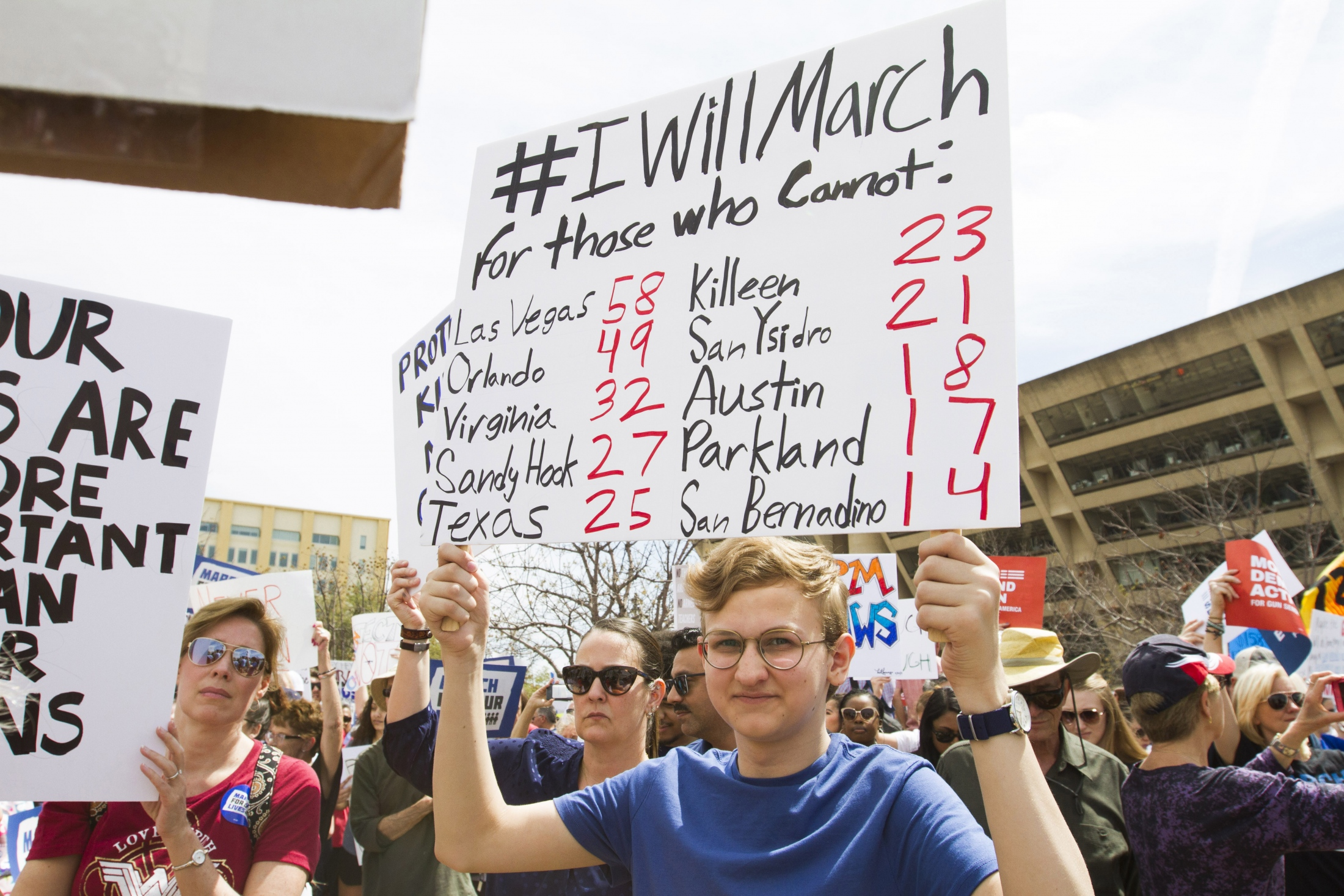 Art and Documentary Photography - Loading Marchforourlives_Dallas19A.jpg